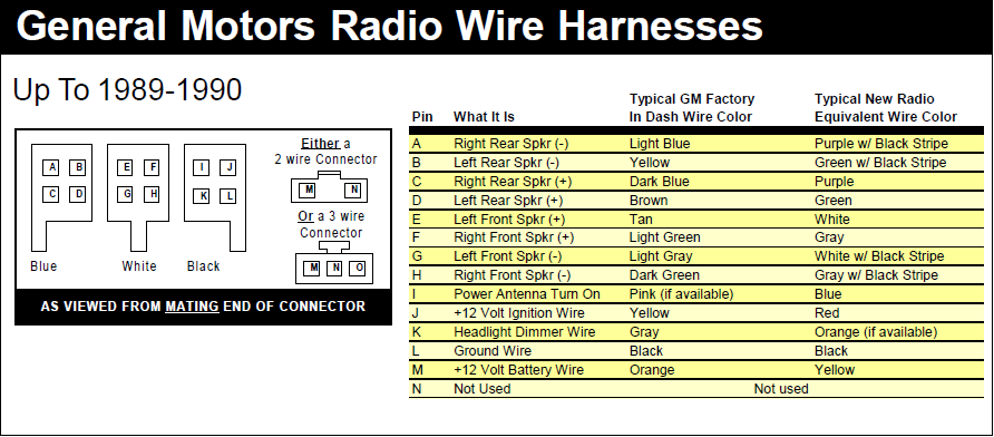 honda accord stereo wiring diagram image 1990 honda accord stereo wiring diagram jodebal com on 1991 honda accord stereo wiring diagram